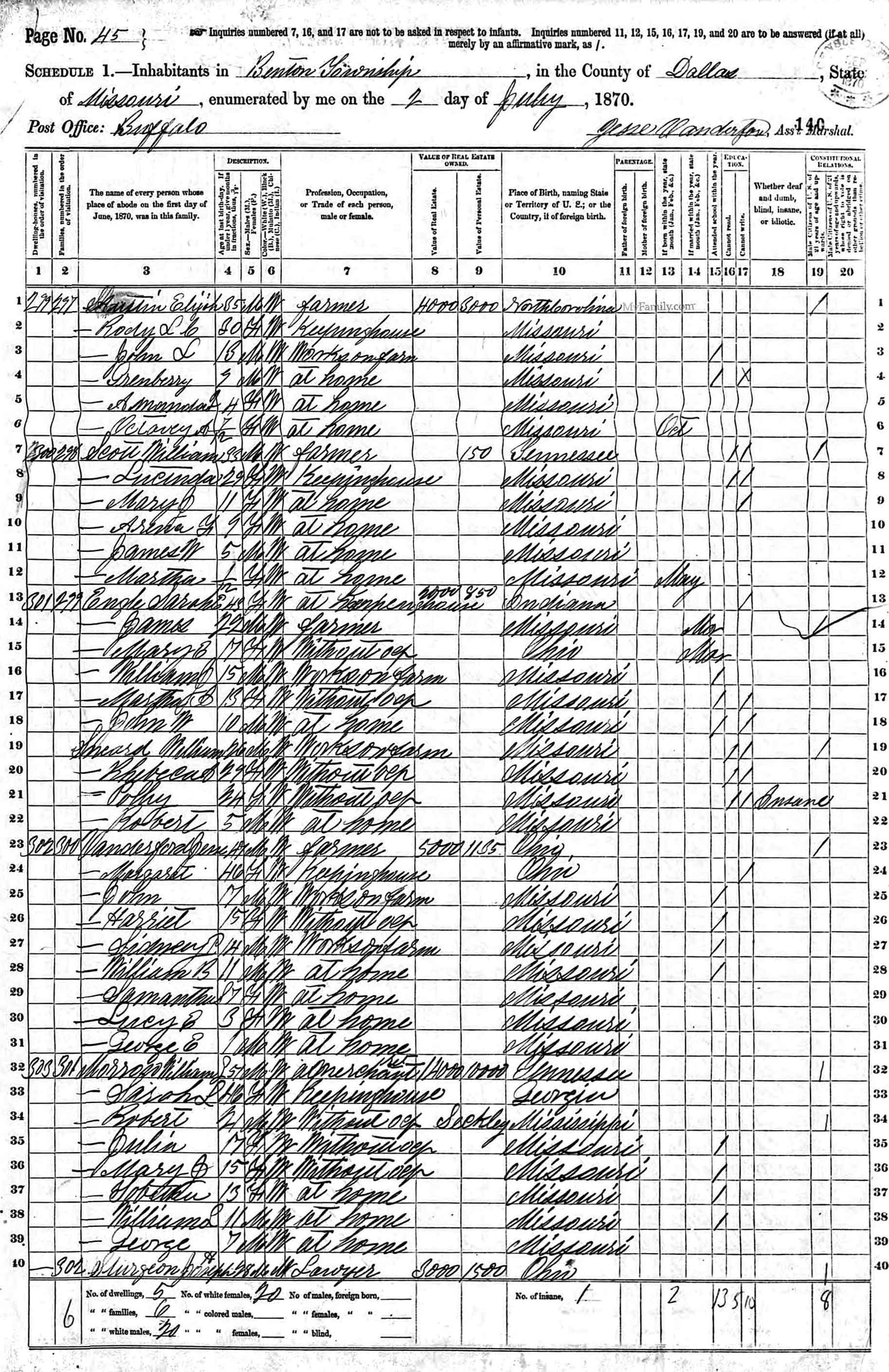 Jesse vanderford 3018 b nov 11 1822 in ohio d sept 22 jesse was the asst marshall and took the census for all of dallas county he had some difficulties since they did not send him enough pages and they aiddatafo Image collections