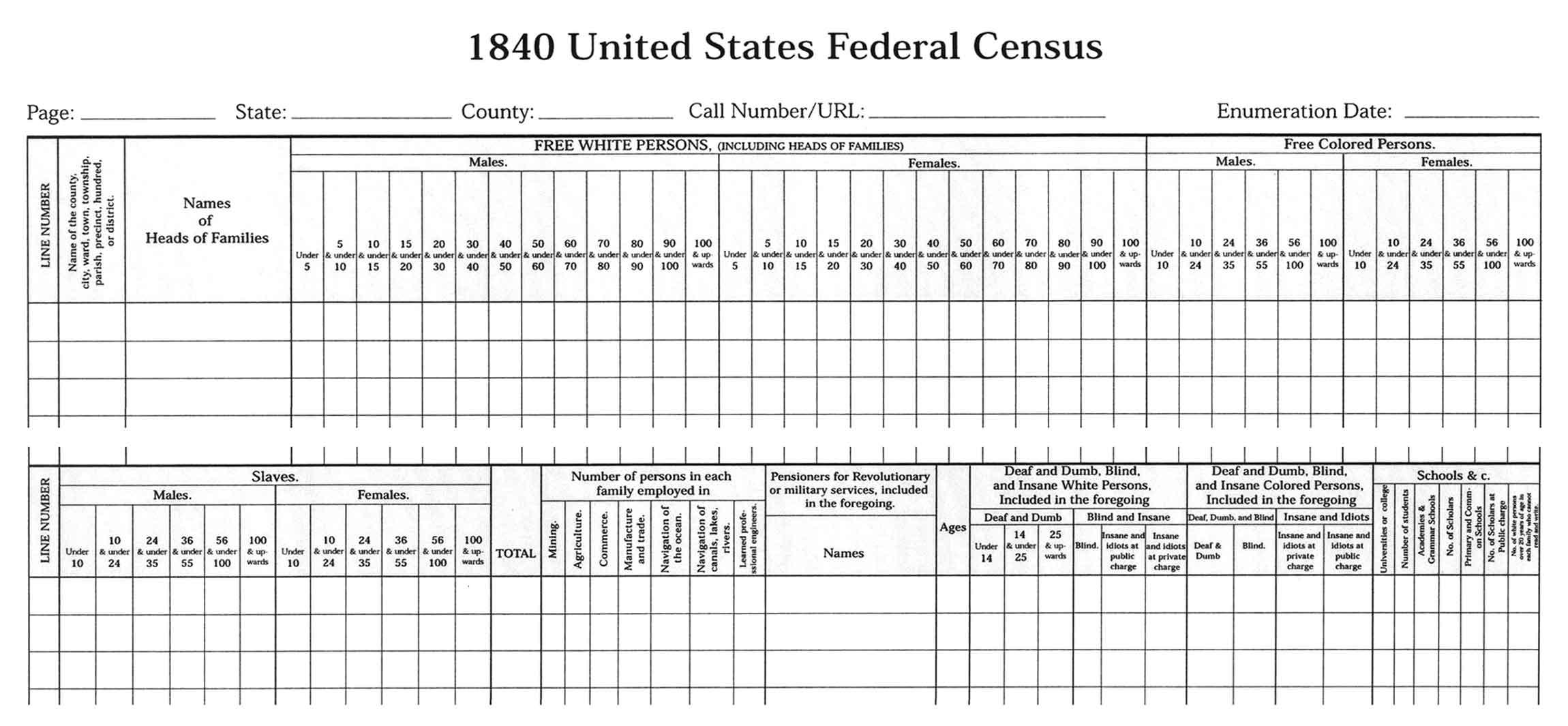 1840 United States Census